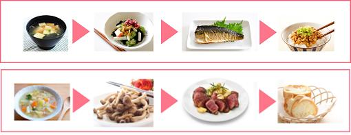 太りにくい食べ方の順番